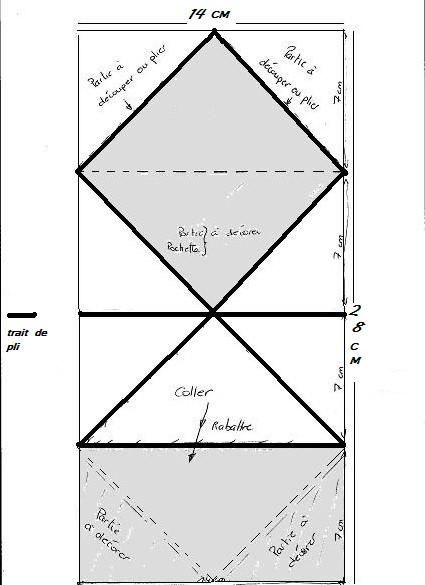 Miss Scrap Petite Pipelette Cms Tutoriel Carte Pop Up